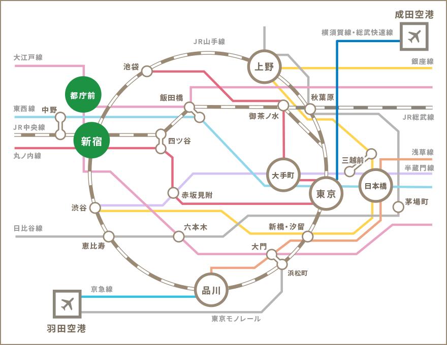 東京駅までのアクセス
