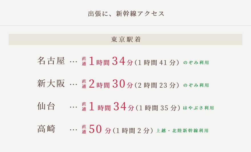 新幹線アクセス